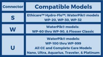 connector for waterpik